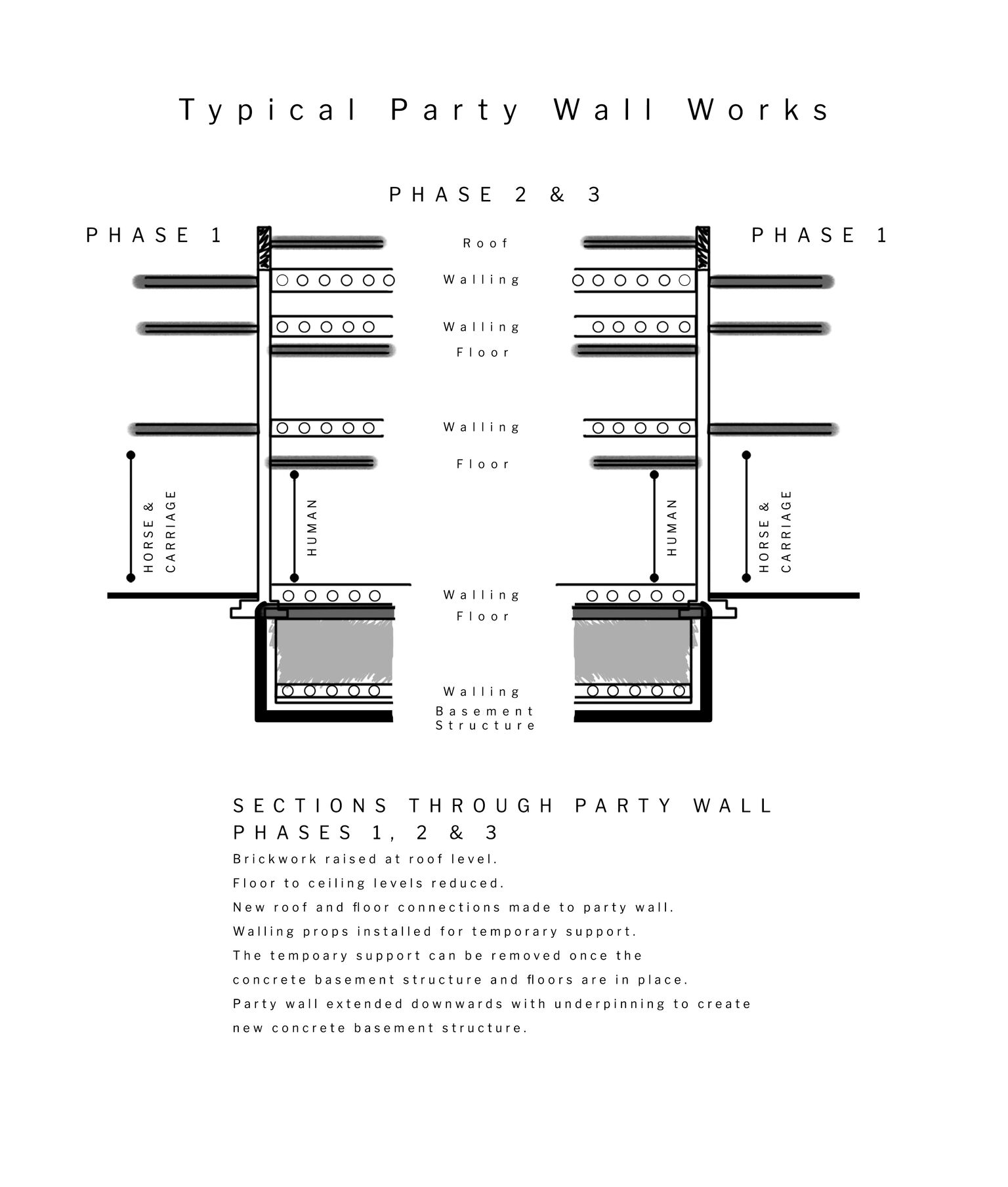 Party Walls Specific Matters Affecting Your Mews