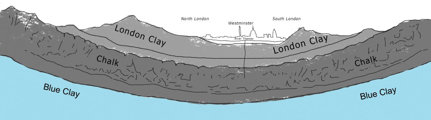 Geological cross-section of London Basin